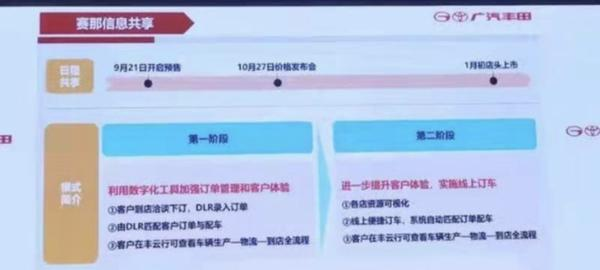 9月21日预售,全新广汽丰田赛那将于10月27日上市
