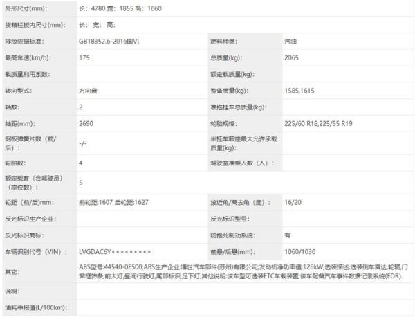 搭两种动力/溜背造型,广汽丰田VENZA申报图曝光