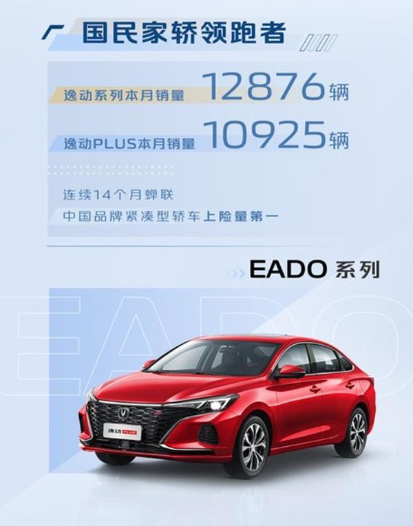 整体累计售出165143辆,长安汽车发布8月销量数据