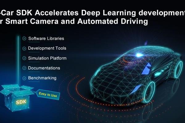 瑞萨推出完整软件平台R-Car软件开发套件 为ADAS 、自动驾驶加快深度学习开发