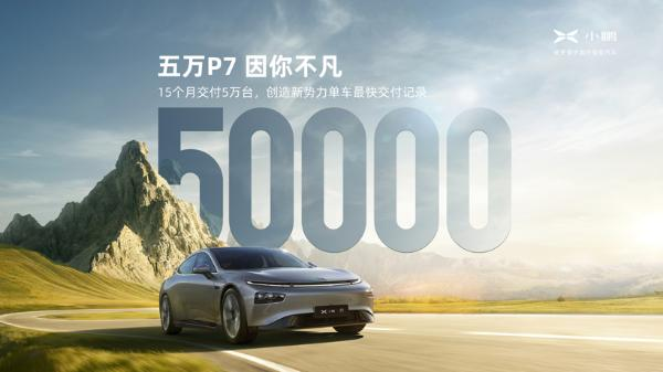 15个月交付5万台,小鹏P7创造新势力单车最快交付记录.jpeg