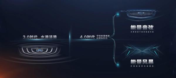 """博越X首发亮相成都车展 吉利汽车正式发布""""能量风暴""""新设计风格"""