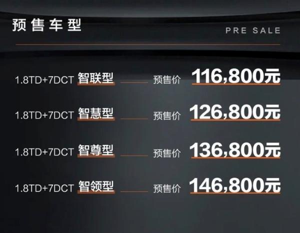 吉利博越X开启预售 预售11.68万元起 全系1.8T+7DCT
