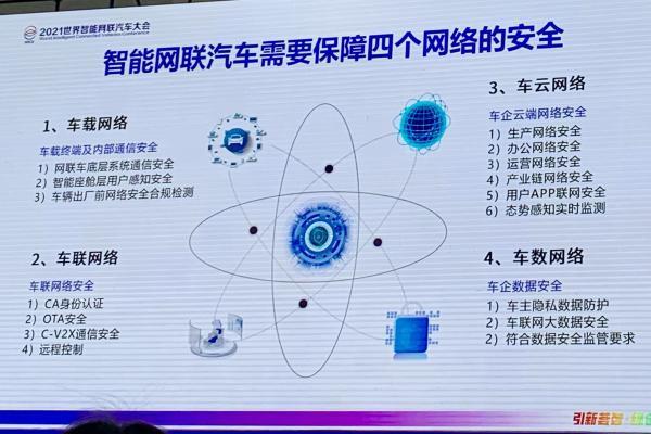 """周鸿祎:智能网联汽车安全面临四大挑战 360要帮车企建""""医院"""""""