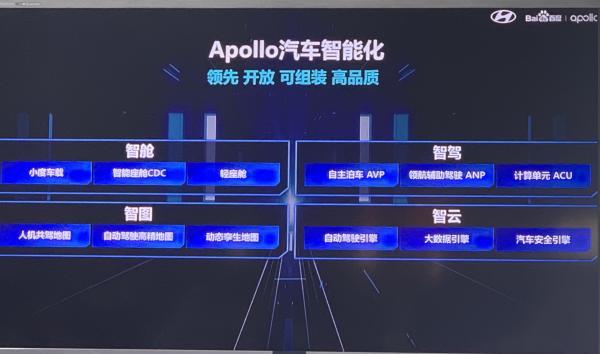 北京现代,百度,百度Apollo,北京现代