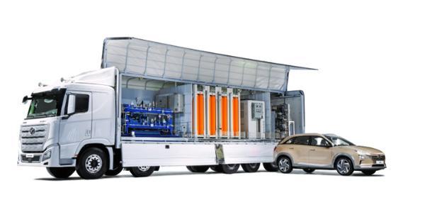 """现代汽车集团发布""""氢能愿景2040"""" 多款氢动力产品亮相"""