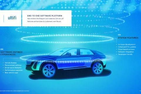 通用2023年将推车载平台Ultifi,改善客户体验