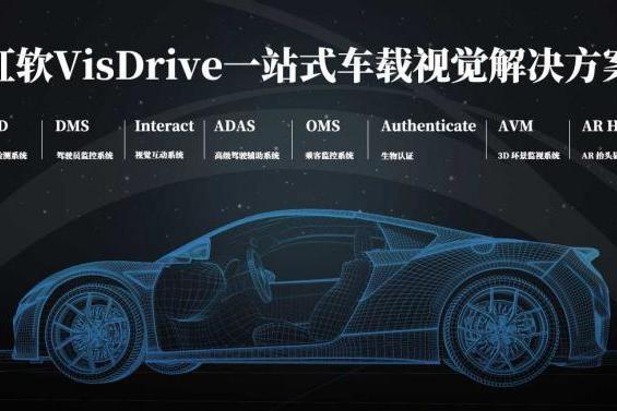 主动智能打造移动第三空间 虹软科技VisDrive引领汽车座舱AI变革