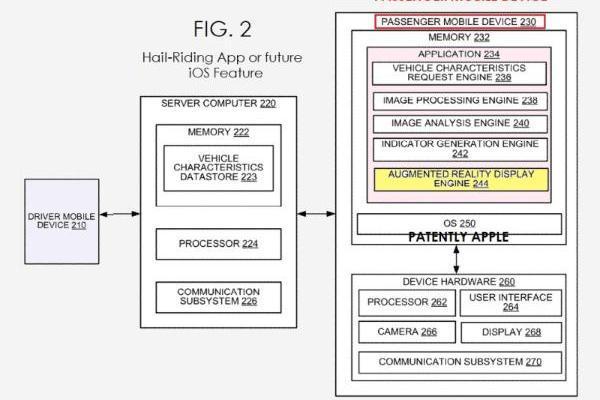 苹果新获专利 可帮助网约车与乘客更好地识别对方
