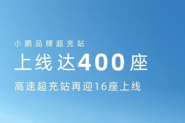里程碑 小鹏超充站累计上线400座 覆盖101个城市