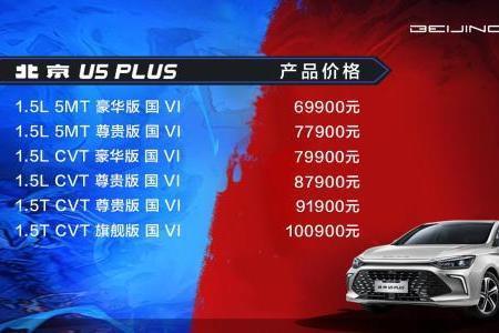 售价6.99万元-10.09万元,北京U5 PLUS正式上市