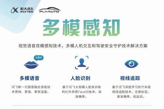 科大讯飞:智能座舱多模感知系统