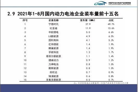 "LG新能源""退出""中国,动力电池进入""内战"""
