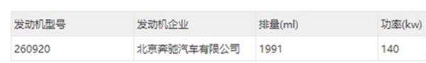北京奔驰GLA 2.0T车型实拍图曝光 预计起售价将为35万左右
