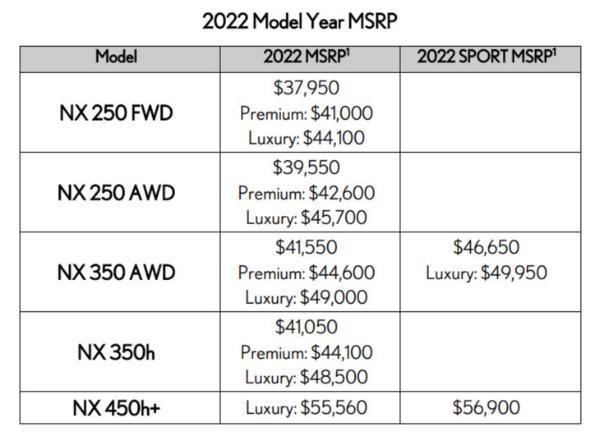 搭4种动力,2022款雷克萨斯NX海外售价公布