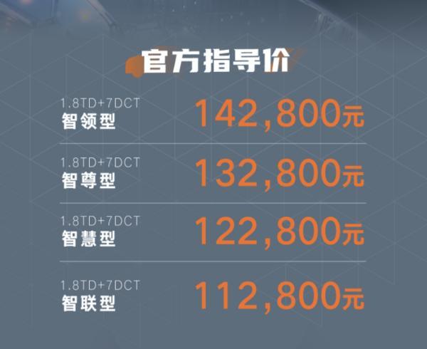 吉利博越X正式上市 售价区间11.28—14.28万元