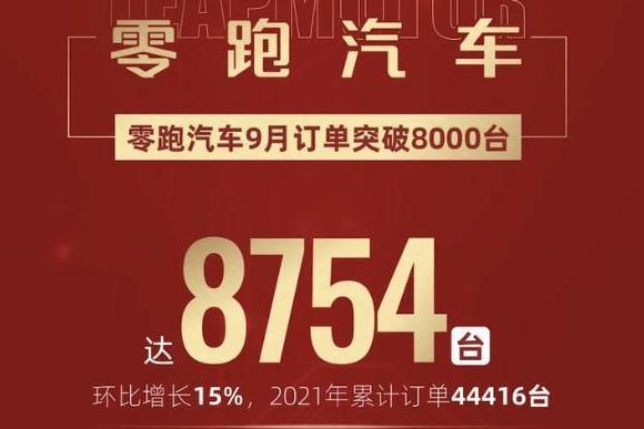 零跑汽车9月交付量公布 9月订单数超8700台