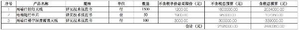 福建铁塔2021-2023年室分天线集采公布:南京华脉中标
