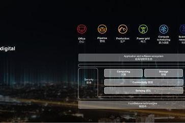 华为发7大场景数字化利器:引领数字基础设施发展,勾勒智能世界图景