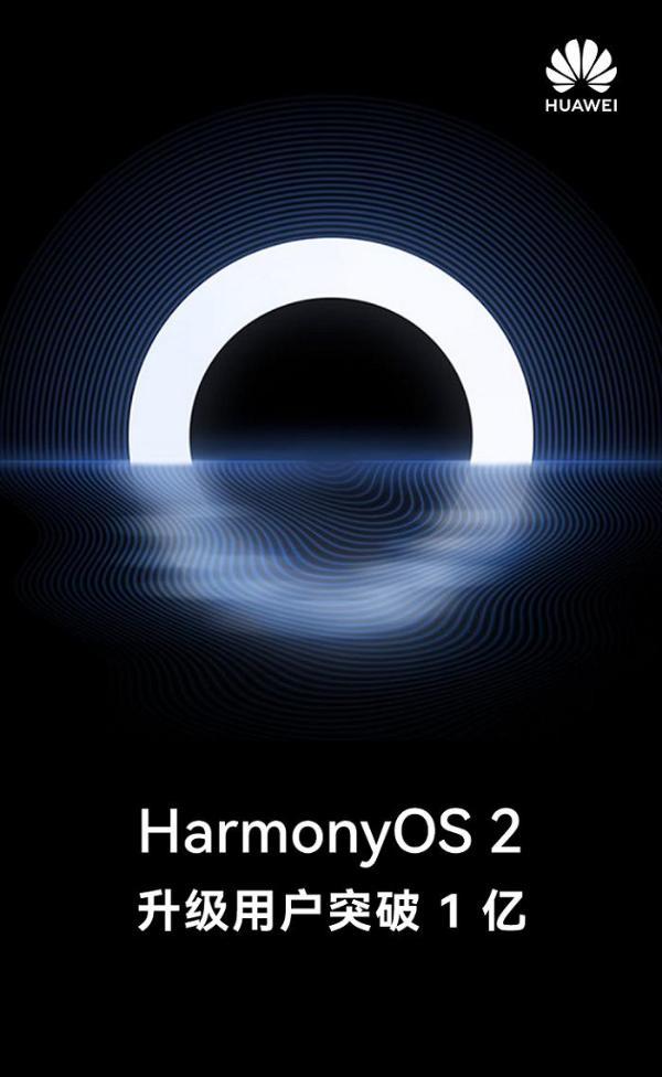 全球最快!HarmonyOS 2升级用户数突破1亿