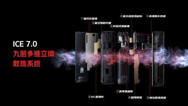 红魔6S Pro发布:骁龙888Plus+航天级散热,售价3999元起
