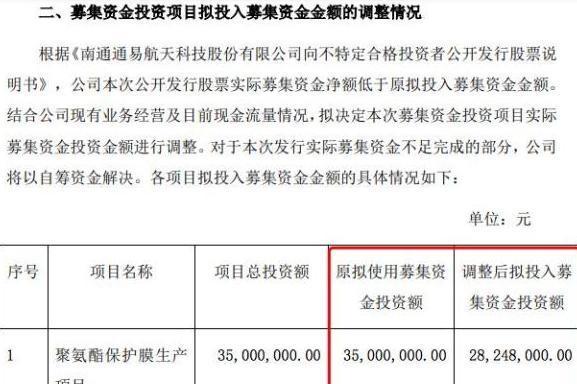 通易航天精选层募资缩水一半:聚氨酯保护膜生产项目等投资额均缩减