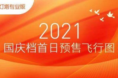 国庆档:9月30日排片超10万场 ,《长津湖》预售票房1461多万