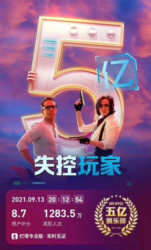 喜剧片《失控玩家》内地票房破5亿 男主角手绘中文海报庆祝