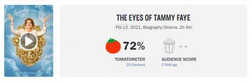 """""""劳模姐""""杰西卡·查斯坦主演《塔米·菲的眼睛》口碑出炉"""