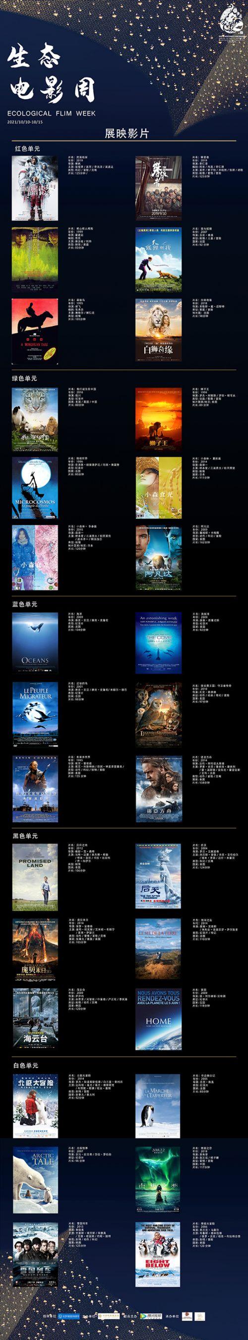 首届生态电影周线上启动 张凯丽黄晓明毛晓彤加盟