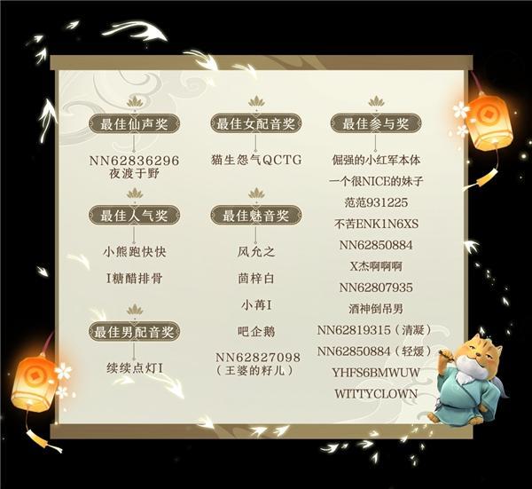 克拉克拉联动《梦幻新诛仙》手游,配音选拔大赛榜单揭晓!