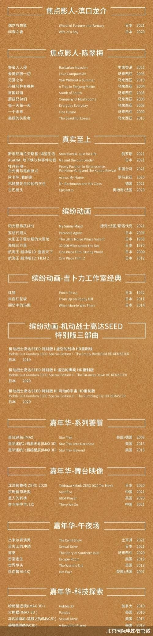北京国际电影节官微