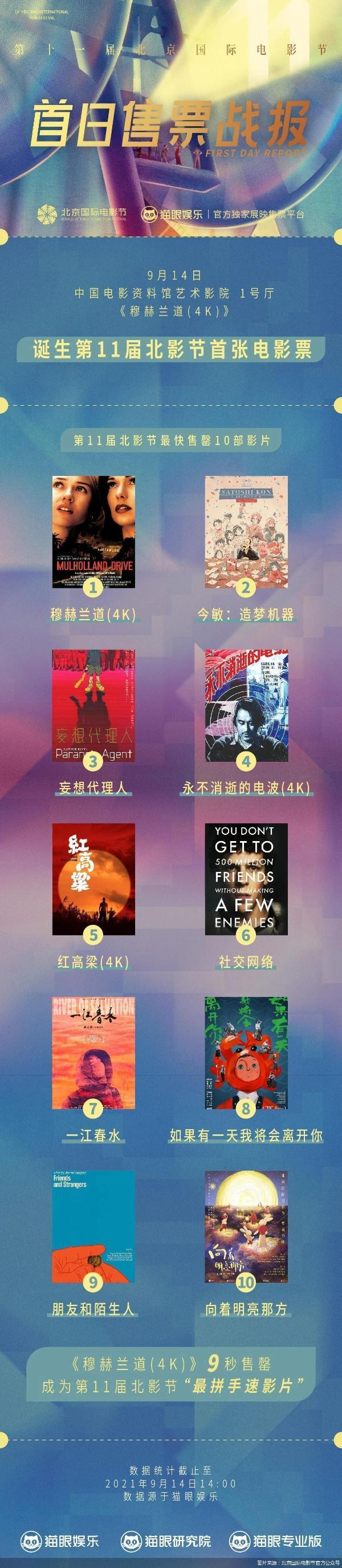 图片来源:北京国际电影节官方公众号