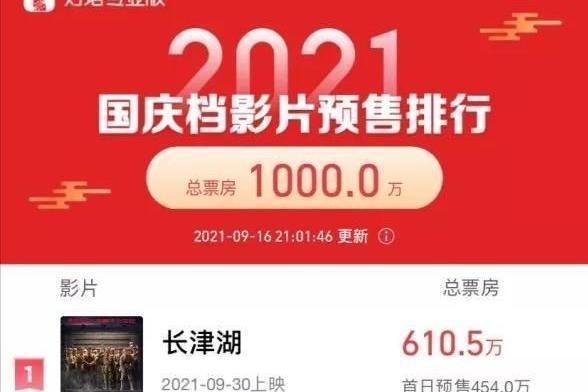 2021年国庆档新上映影片预售票房破千万元