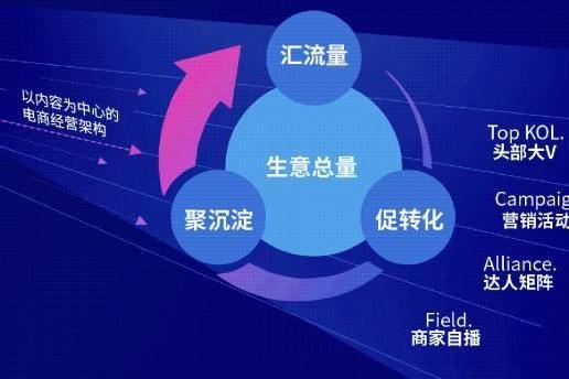 抖音电商官方学习平台全面升级,激发生意新动能