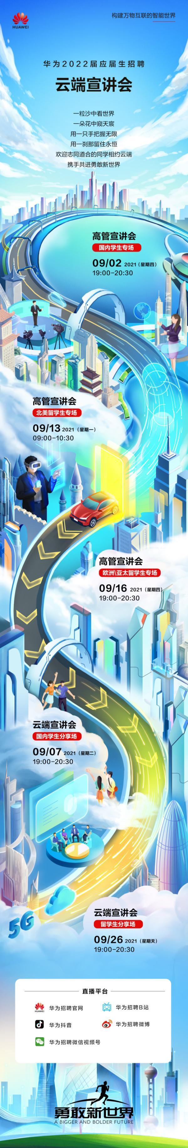 华为2022届应届生招聘已启动,赢在起跑线的机会来了!