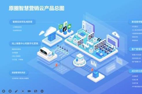 """原圈科技""""原圈智慧营销云""""荣获""""上海市高新技术成果转化项目"""""""