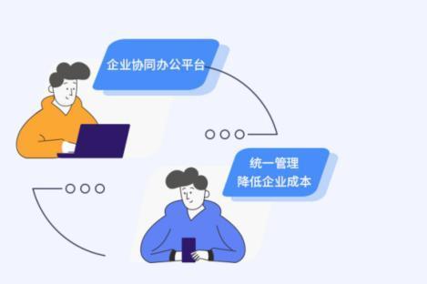 如何在微信中使用企业邮箱,企业微信邮箱密码是什么?