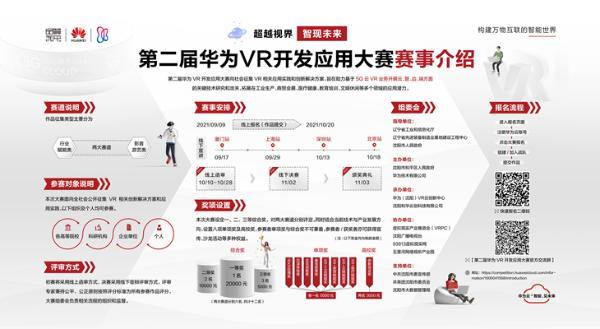 第二届华为VR开发应用大赛将于9月9日盛大启幕!