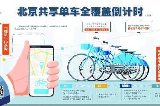 呼应绿色出行 年底前北京共享单车全覆盖