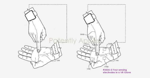 苹果发明滑动手指手势VR交互检测输入系统