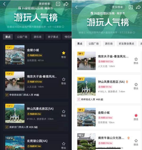 金陵小城开园即网红,拈花湾文旅核心能力造就南京新地标