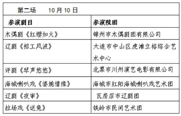 展演 | 辽宁省第一届地方戏曲小戏展演10月朝阳上演