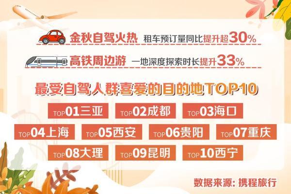 旅游 | 携程:国庆红色景区亲子游占比同比提升30%