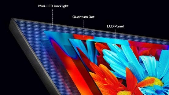 小中见大,TCL Mini LED技术浅析