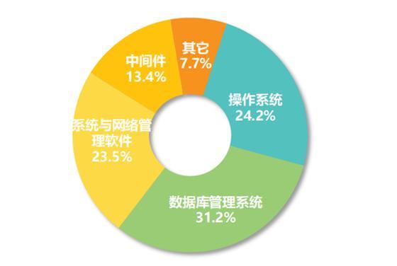 银河麒麟当选全国工商联大数据运维(网络安全)委员会委员