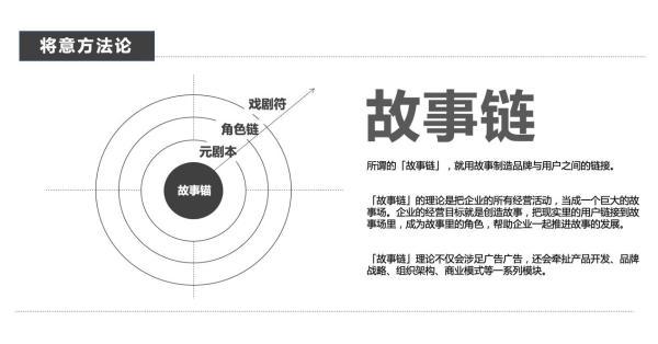 赞意与梁将军携手成立咨询厂牌,助力中国企业实现内容化转型