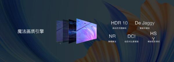 荣耀智慧屏X2系列正式发布,支持Magic系列手机本地4K HDR10无线投屏