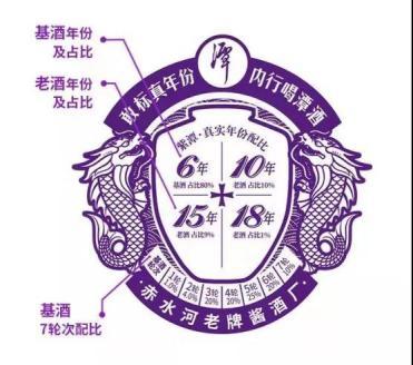 潭酒连续8年举办真年份调酒节,坚守真年份品质内核