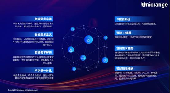 """搭建工业AI生态链,橙色云强势入围""""直通乌镇""""全球互联网大赛复赛"""